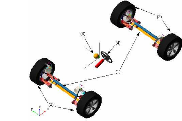 Figure 4.1. Full vehicle assembly of the ADAMS model