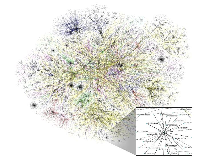 Figure 1. Small look at the backbone of the Internet, actually less than 30% of the Class C networks reachable by the data collection program in early 2005