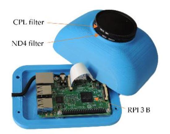 Figure 1. Used hardware