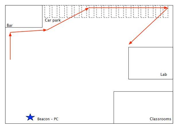 Figure 10. Plan of the outdoor scenario