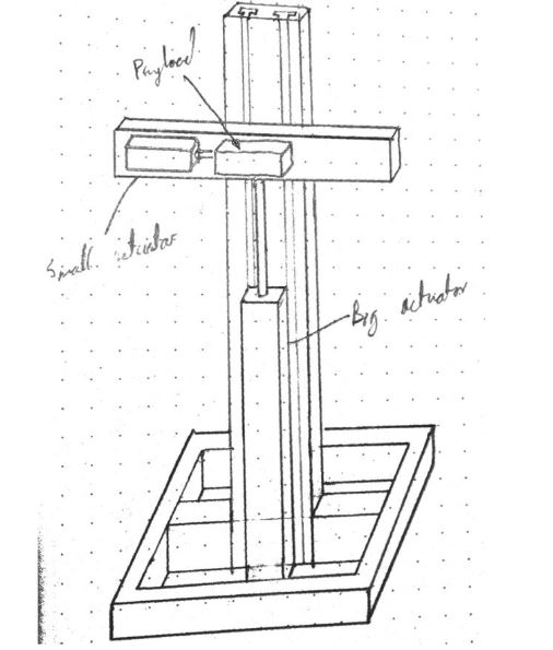 Figure 16 . Sketch of direct driven payload