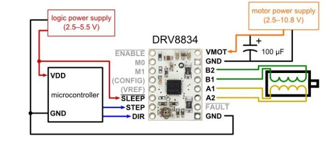 Figure 4-5: Tidrv8834 Breakout Board Wiring Diagram, Stepper Motor Control