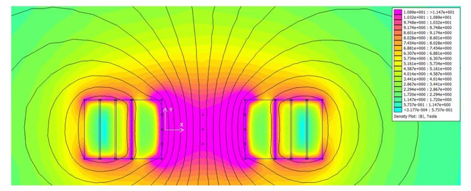 Figure 15-Augmented magnetic field simulation