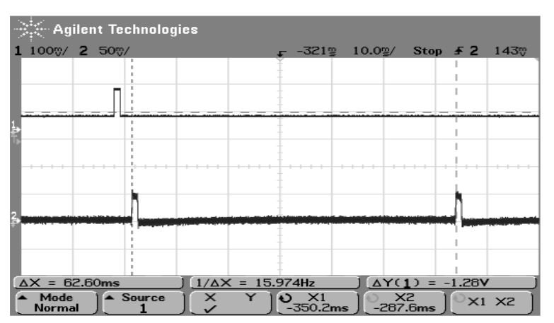 Figure 15: Input and Output waveforms displaying the delay time used for Echo effect