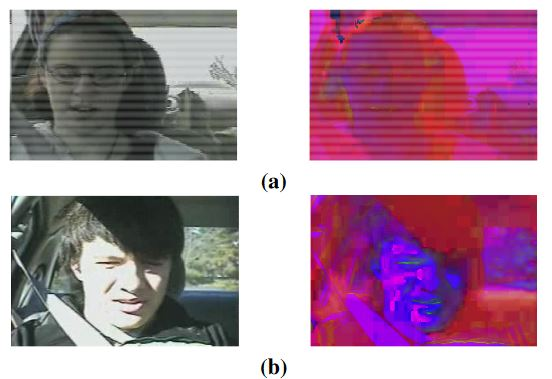 Figure 4.1: Original RGB and sHSV Images Displayed as RGB for (a) Underexposed (b) Overexposed Samples